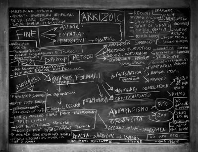 Manifesto ArkiZoic